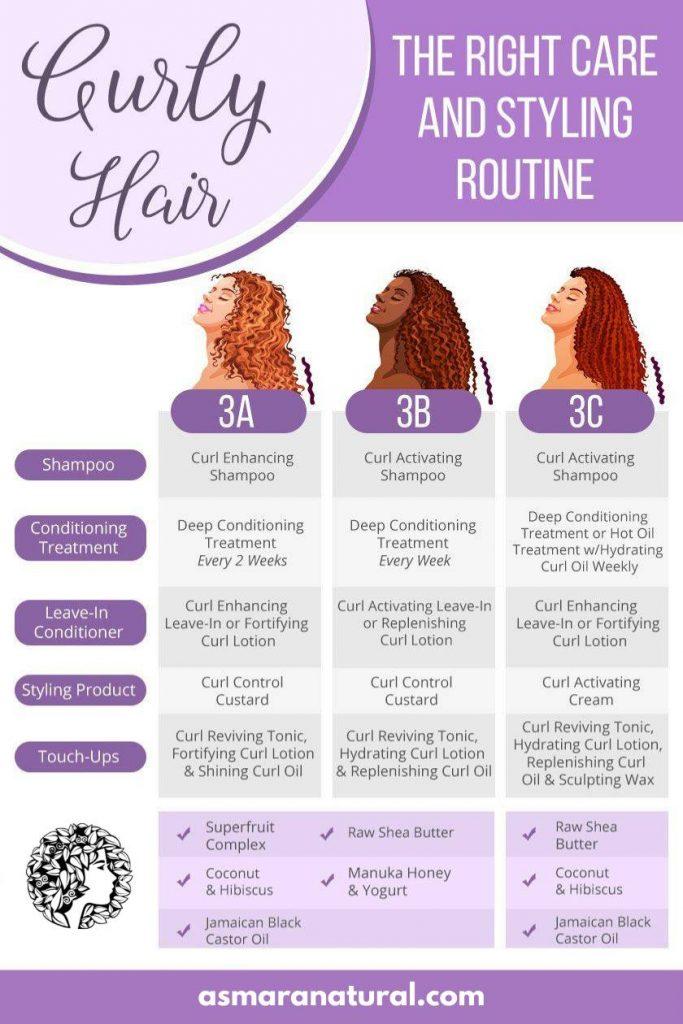 afro hair types